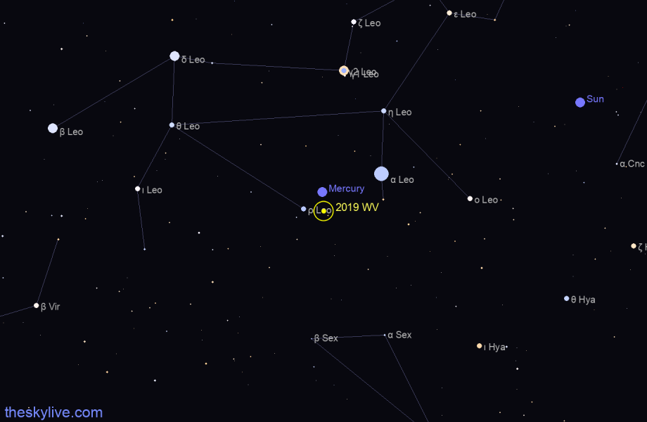 Map of 2019 WV in Gemini on March,28 2020