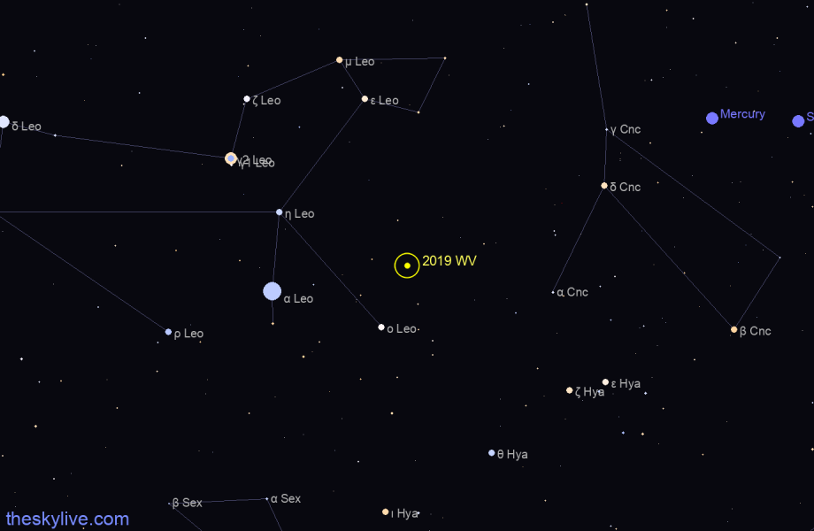 Finder chart of 2019 WV in Gemini on May,08 2021