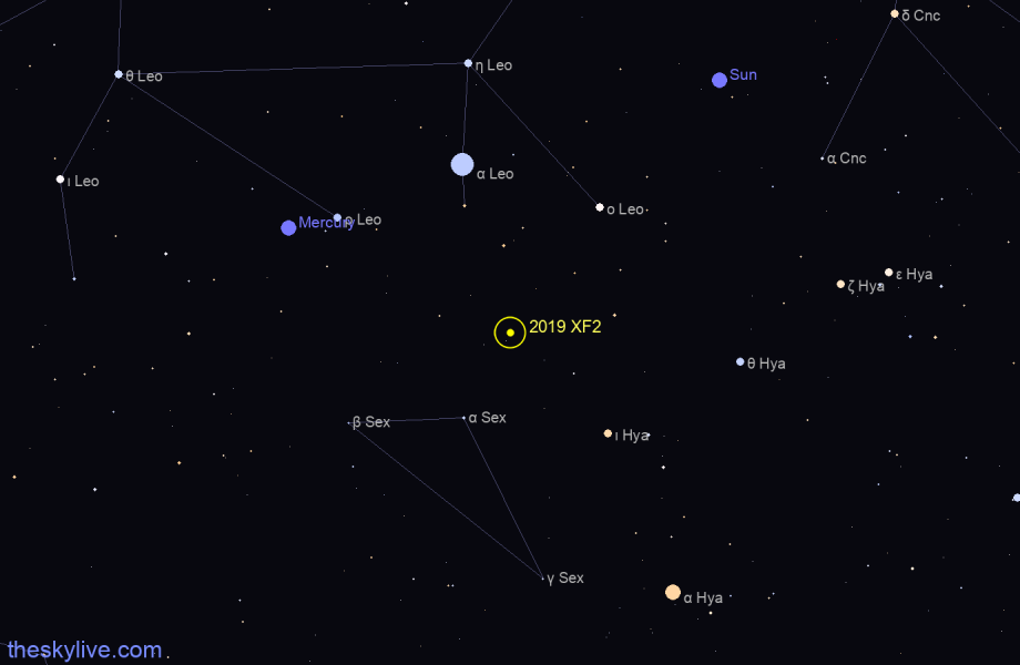 Finder chart of 2019 XF2 in Ophiucus on October,23 2020