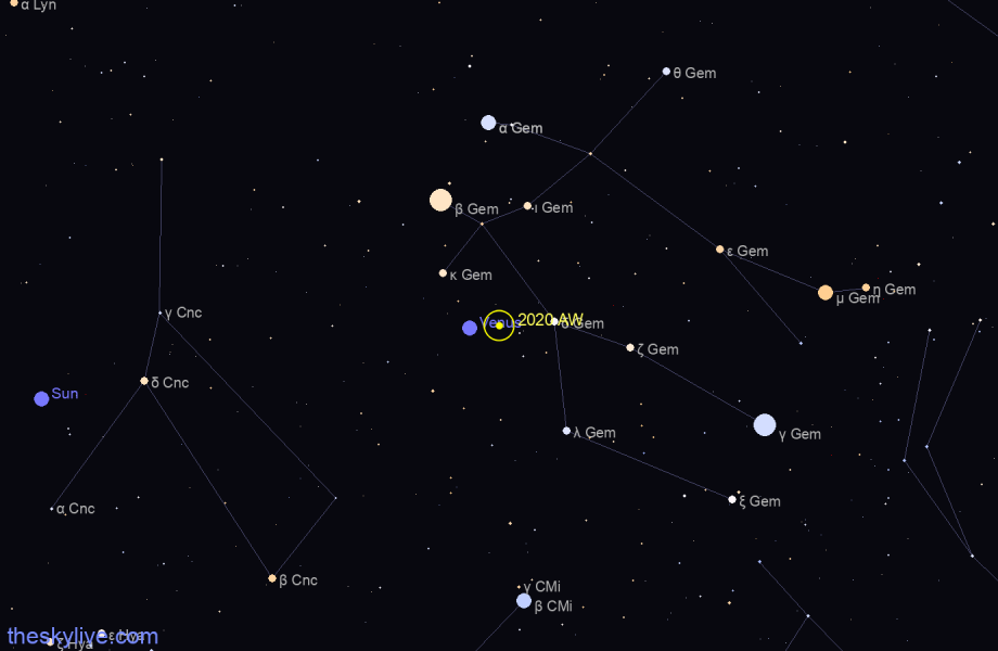 Finder chart of 2020 AW in Gemini on August,15 2020