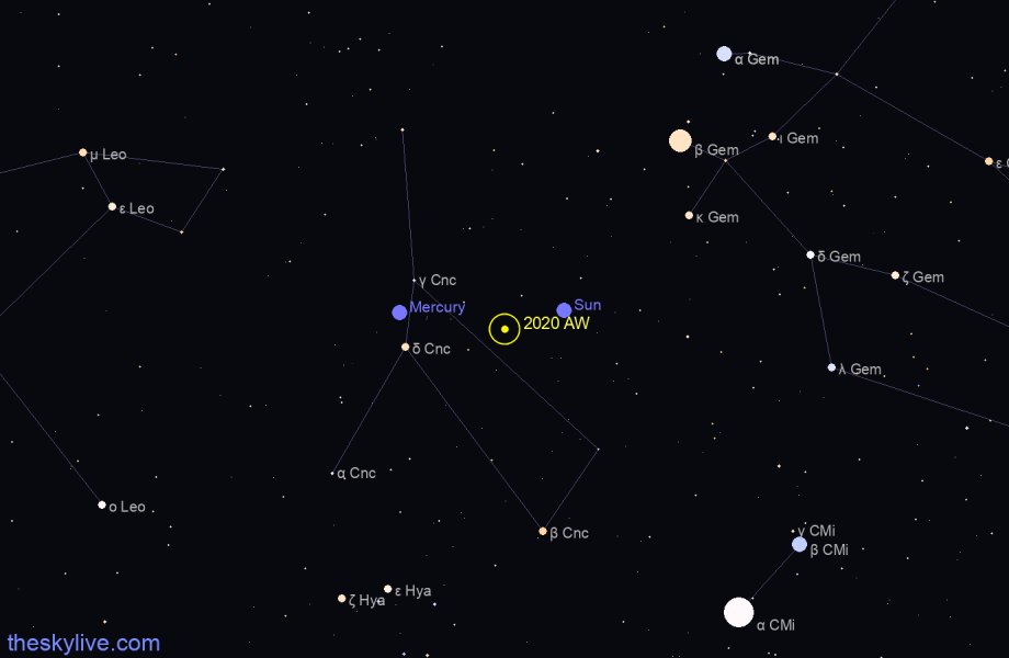 Finder chart of 2020 AW in Sagittarius on January,18 2021