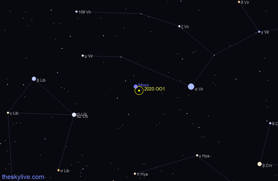 Finder chart of 2020 OO1 in Scorpius on May,06 2021