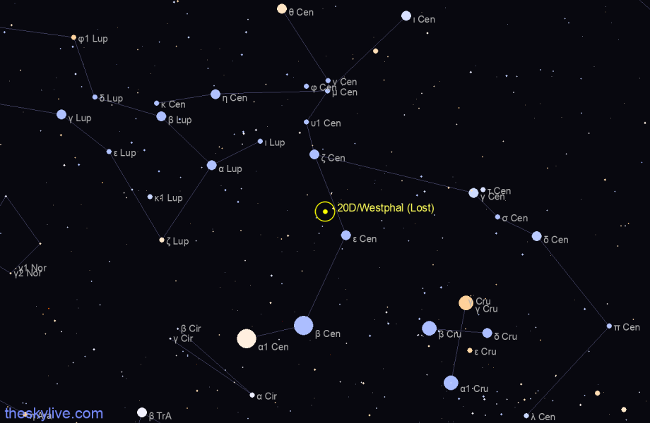 Map of 20D/Westphal in Centaurus on August,19 2019
