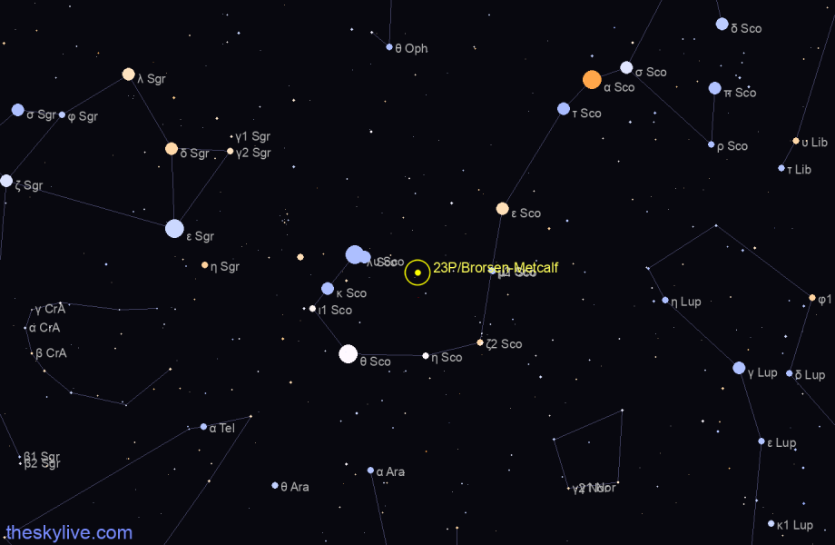 Map of 23P/Brorsen-Metcalf in Scorpius on August,19 2019