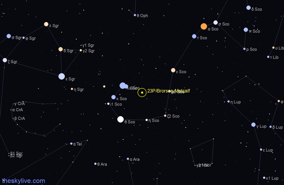 Finder chart of 23P/Brorsen-Metcalf in Scorpius on August,12 2020