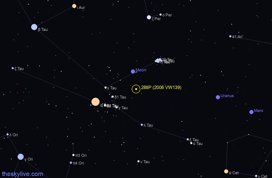 Map of 288P (2006 VW139) in Leo on July,17 2019