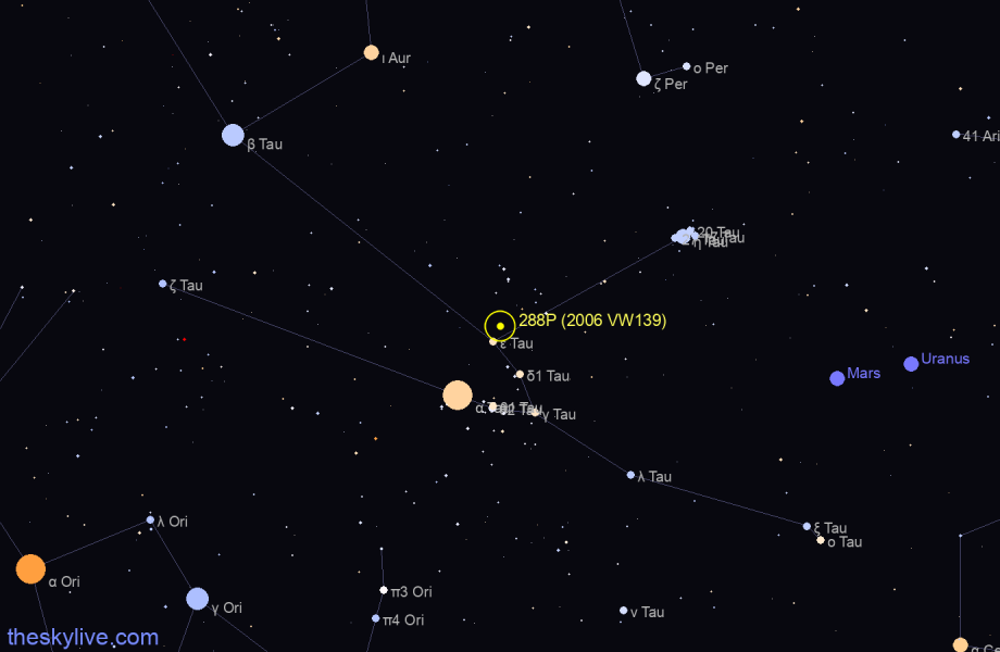 Map of 288P (2006 VW139) in Virgo on August,21 2019