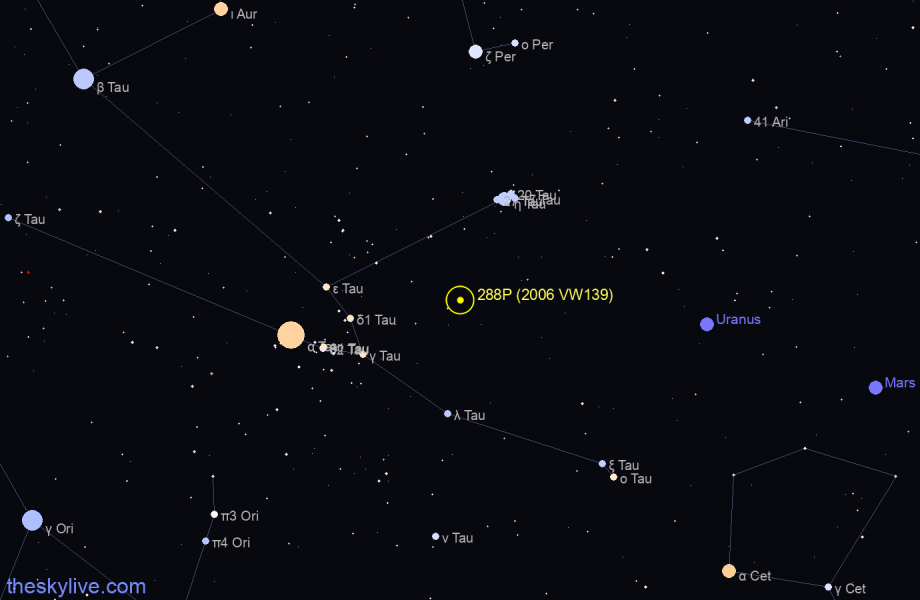 Finder chart of 288P (2006 VW139) in Capricornus on May,06 2021