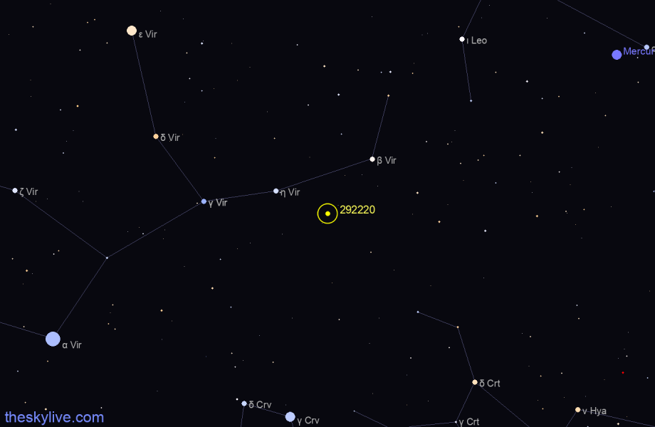 Map of 292220 in Ophiucus on August,21 2019