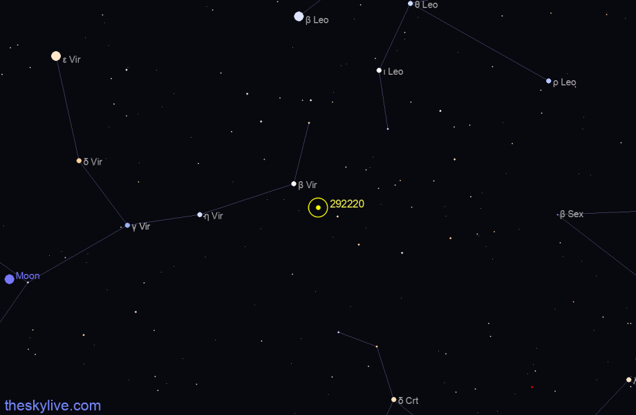 Map of 292220 in Aquarius on January,24 2020