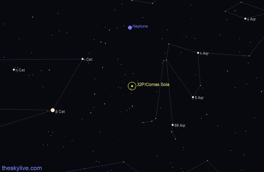 Finder chart of 32P/Comas Sola in Capricornus on January,25 2021