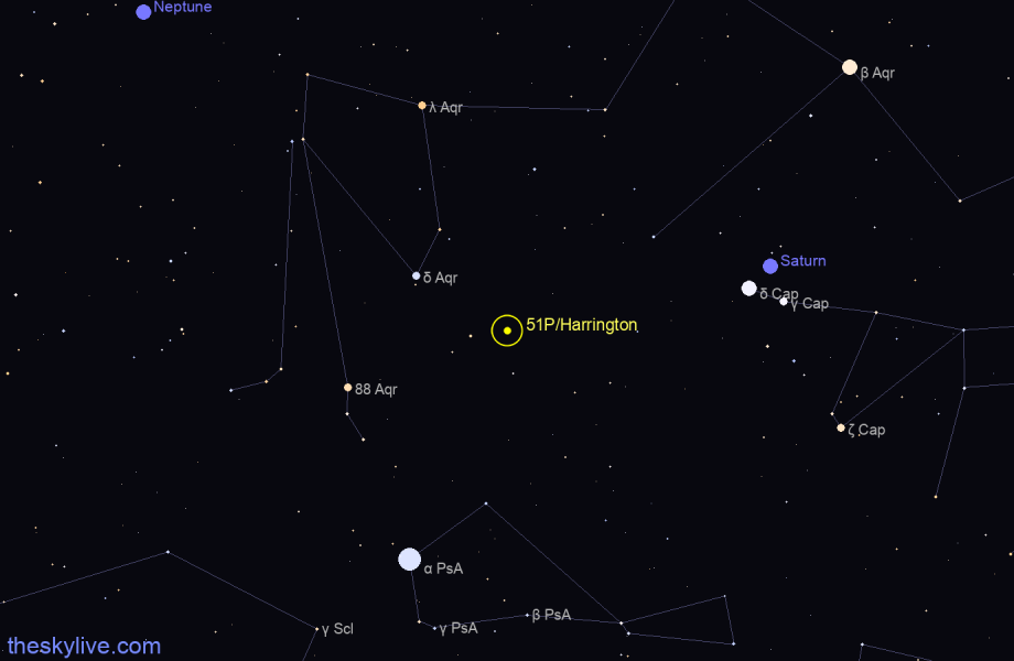 Finder chart of 51P/Harrington in Virgo on October,31 2020