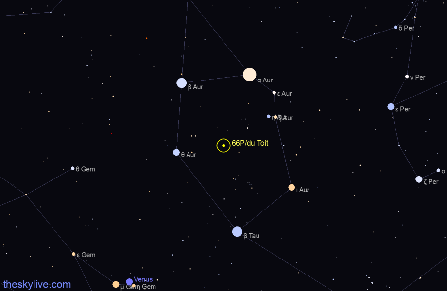 Map of 66P/du Toit in Taurus on September,23 2019