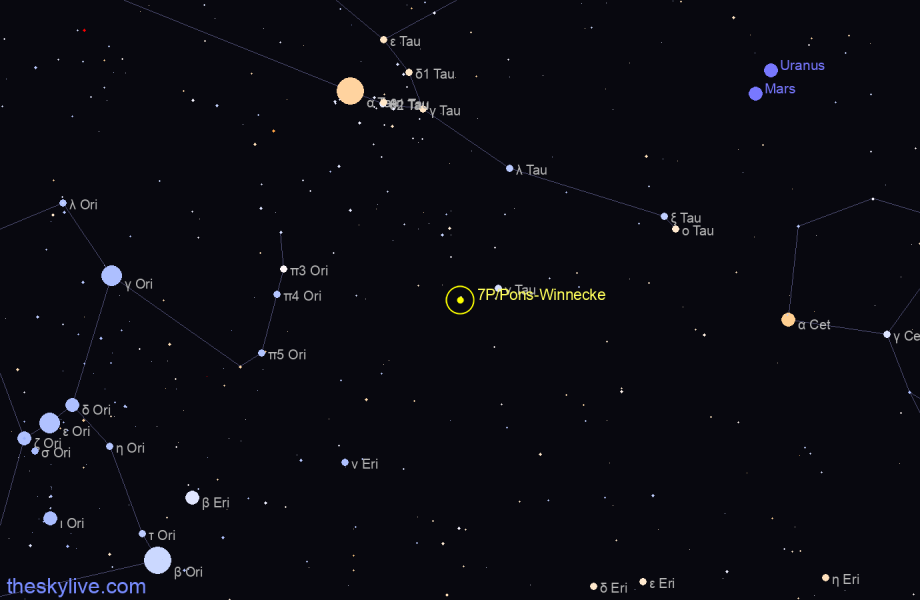 Finder chart of 7P/Pons-Winnecke in Aquila on May,17 2021