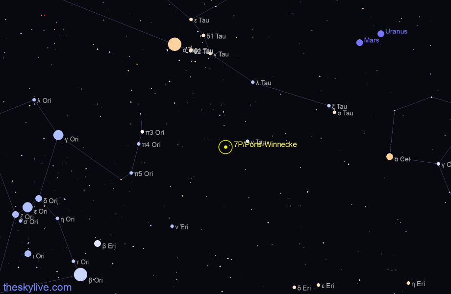 Finder chart of 7P/Pons-Winnecke in Aquila on May,18 2021