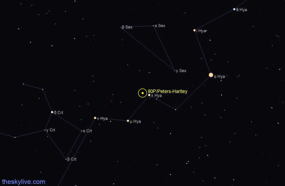 Finder chart of 80P/Peters-Hartley in Orion on January,24 2021
