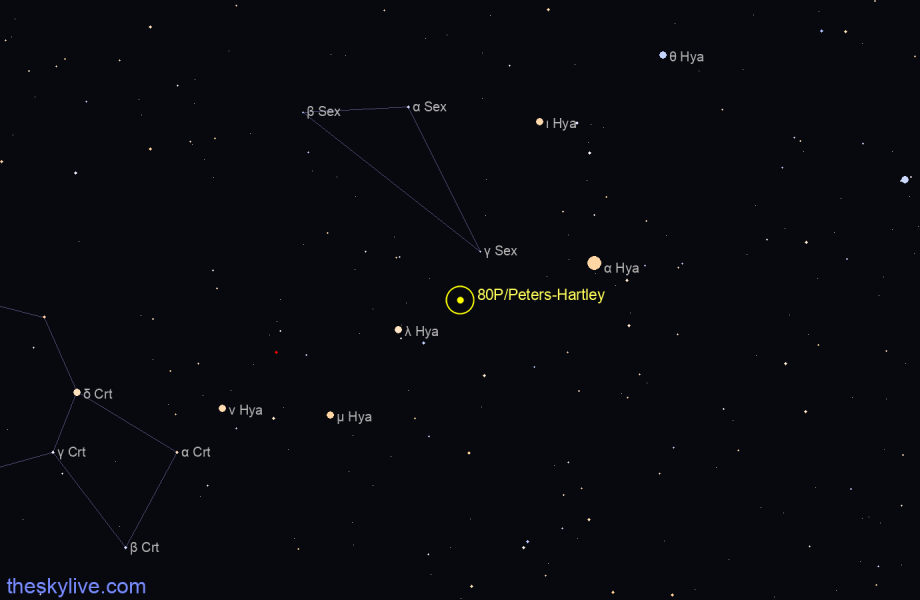 Finder chart of 80P/Peters-Hartley in Orion on May,09 2021