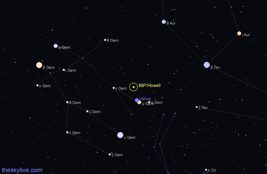 88P/Howell in Leo on February,19 2019