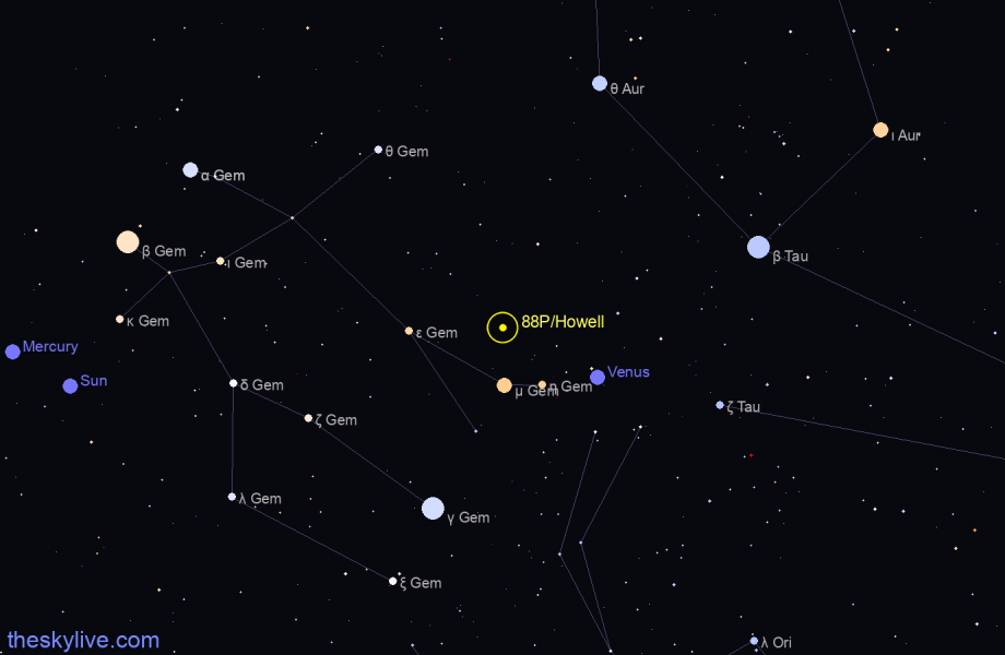 Map of 88P/Howell in Virgo on October,18 2019