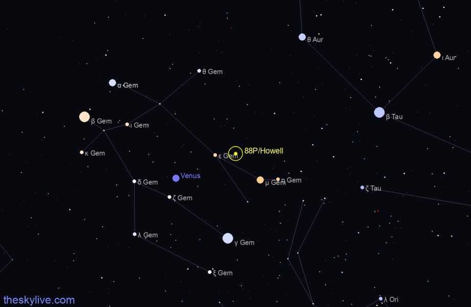 Finder chart of 88P/Howell in Capricornus on November,24 2020