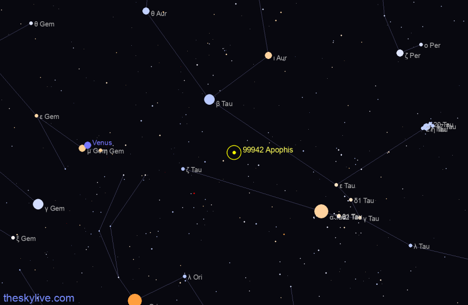 Map of 99942 Apophis in Leo on July,18 2019