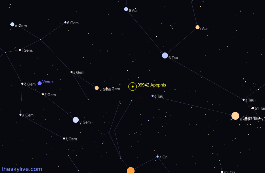 Map of 99942 Apophis in Ophiucus on October,18 2019