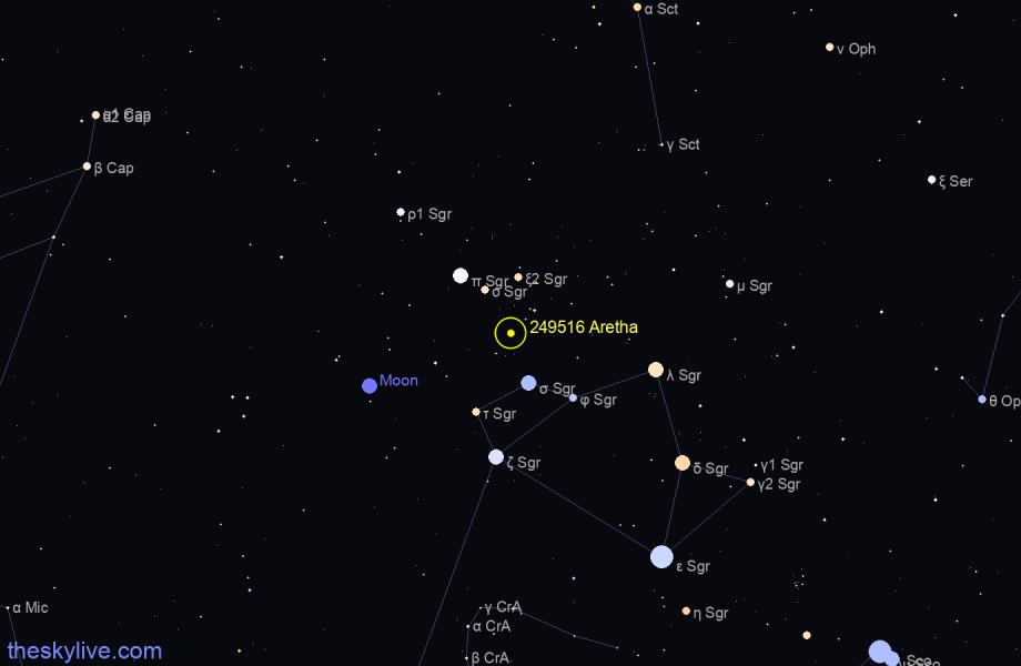 Map of 249516 Aretha in Gemini on August,22 2019