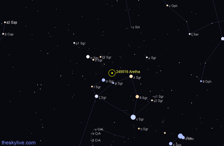 Finder chart of 249516 Aretha in Leo on August,05 2020