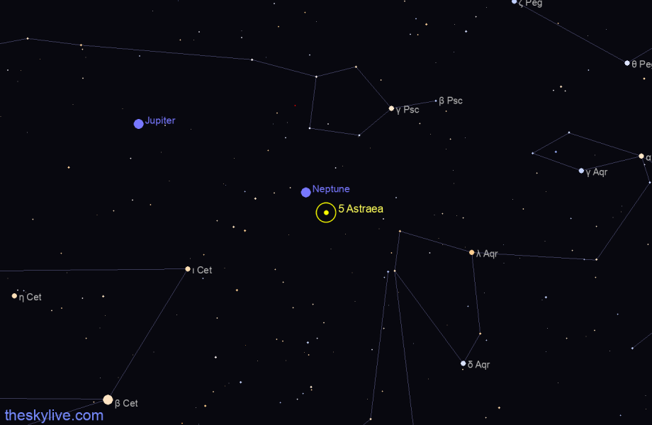 5 Astraea in Ophiucus on January,23 2017