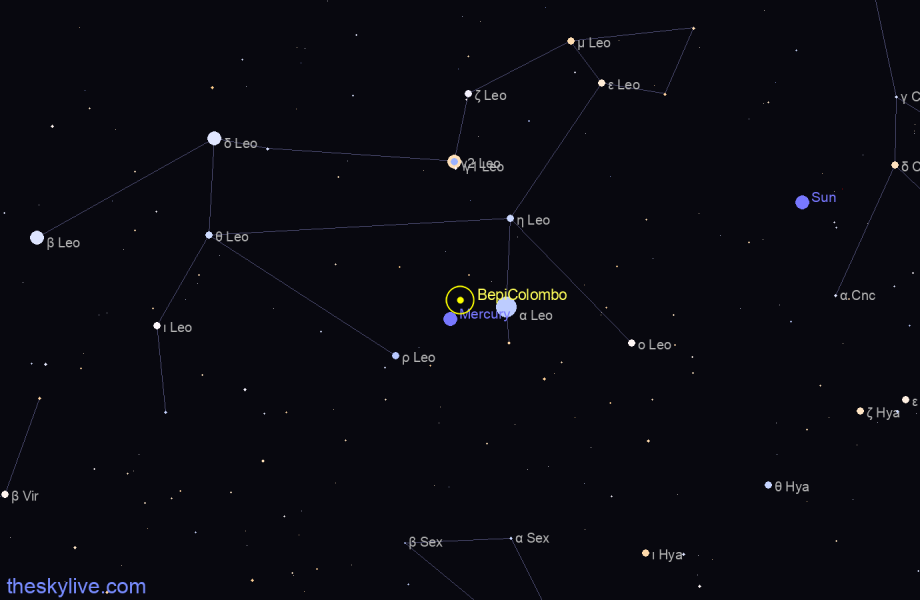 Finder chart of BepiColombo in Sagittarius on January,26 2021