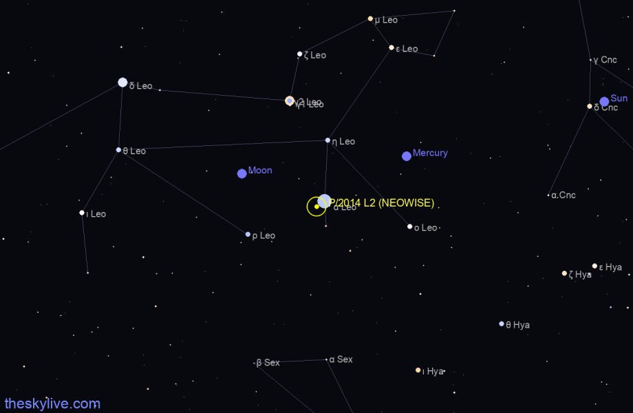 Finder chart of P/2014 L2 (NEOWISE) in Leo on January,21 2021