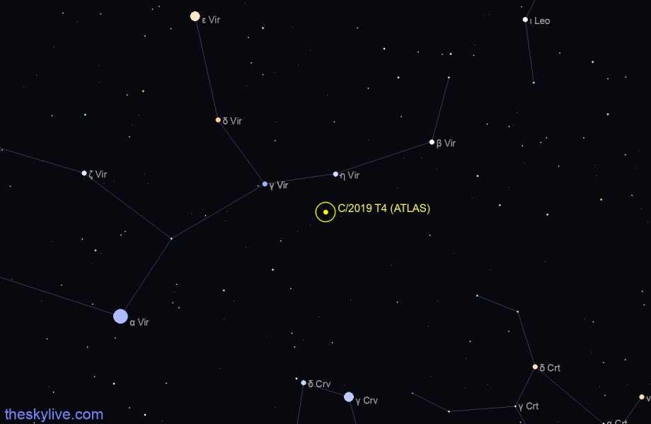 Finder chart of C/2019 T4 (ATLAS) in Puppis on August,07 2020