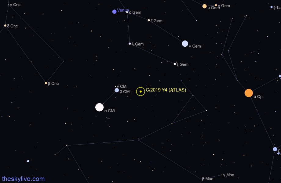 Finder chart of C/2019 Y4 (ATLAS) in Monoceros on January,21 2021