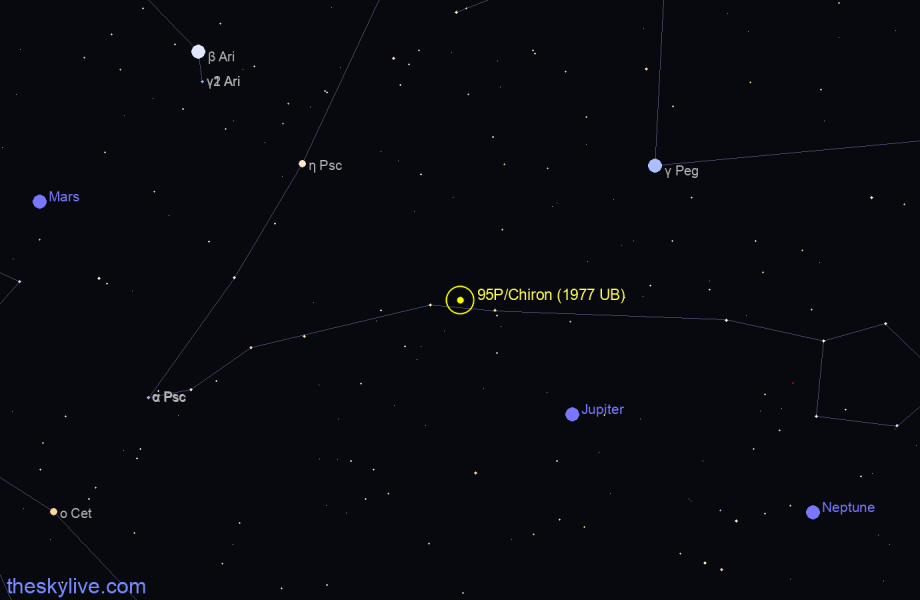 Map of 95P/Chiron (1977 UB) in  on January,27 2020