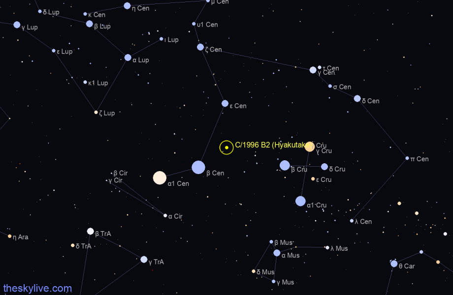 Finder chart of C/1996 B2 (Hyakutake) in Centaurus on October,28 2020