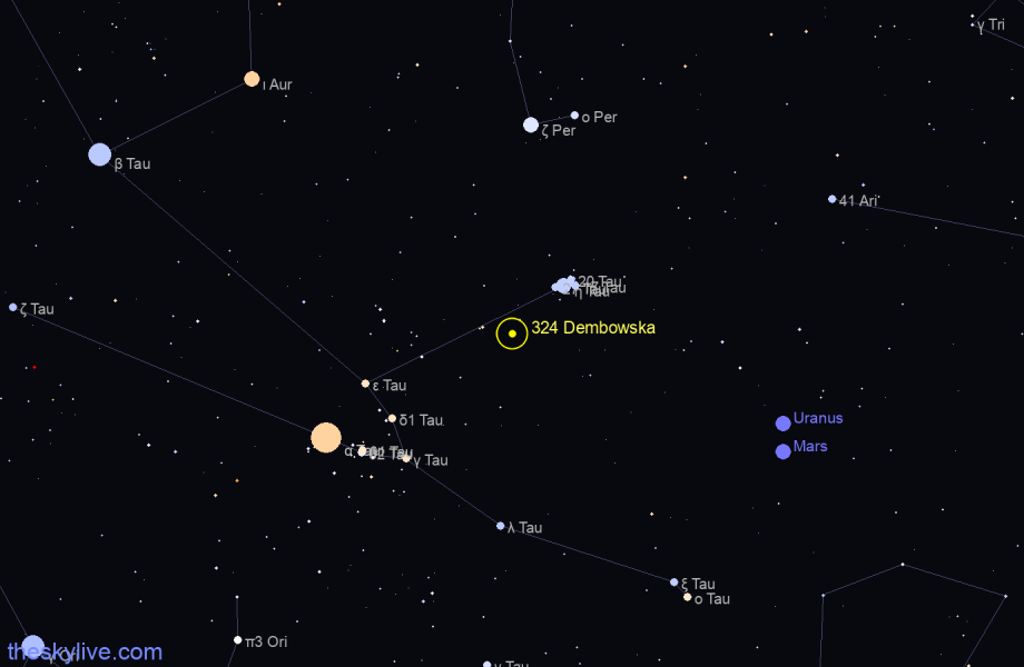 324 Dembowska in Aries on June,27 2017