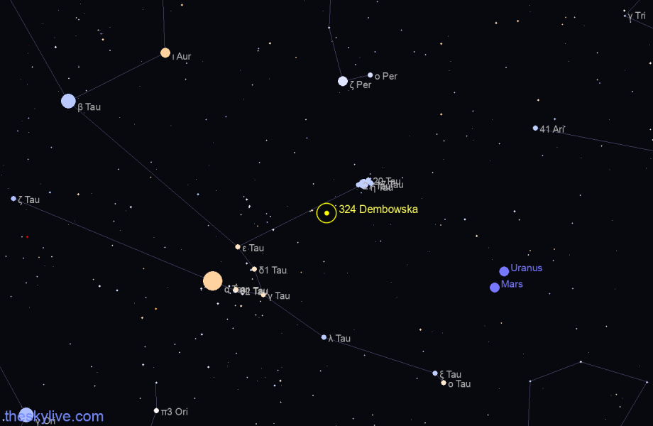 324 Dembowska in Auriga on May,23 2018