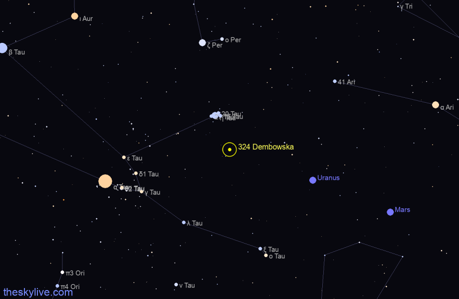 324 Dembowska in Leo on April,25 2019