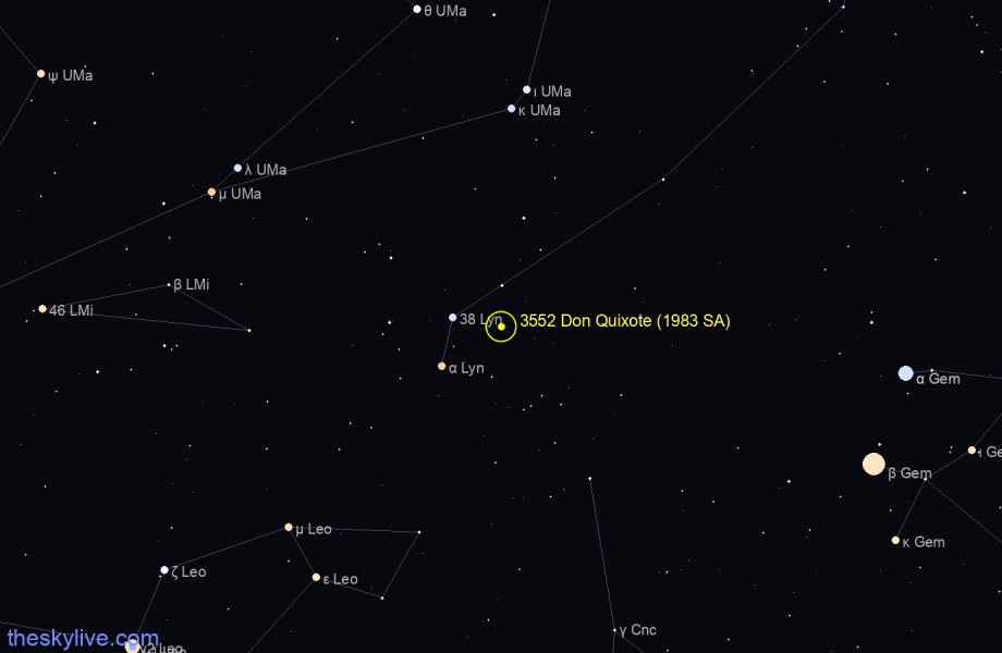 Map of 3552 Don Quixote (1983 SA) in Auriga on March,28 2020