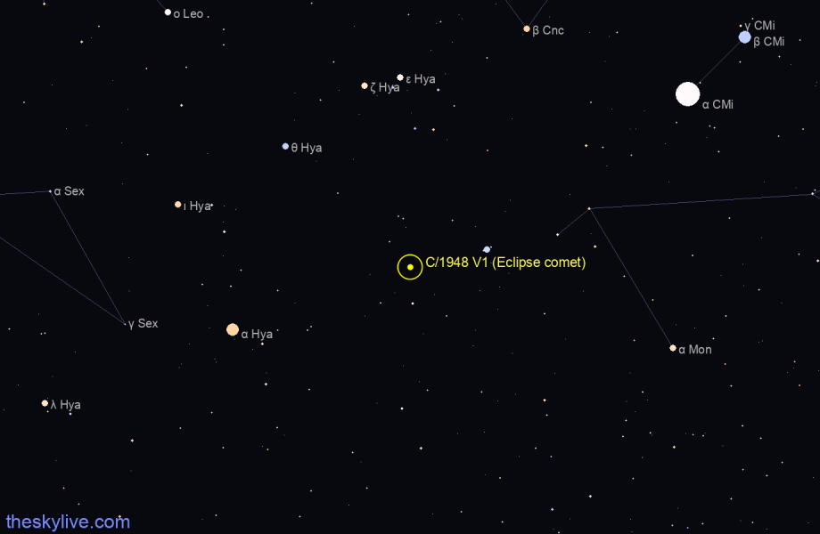 Finder chart of C/1948 V1 (Eclipse comet) in Hydra on October,23 2020