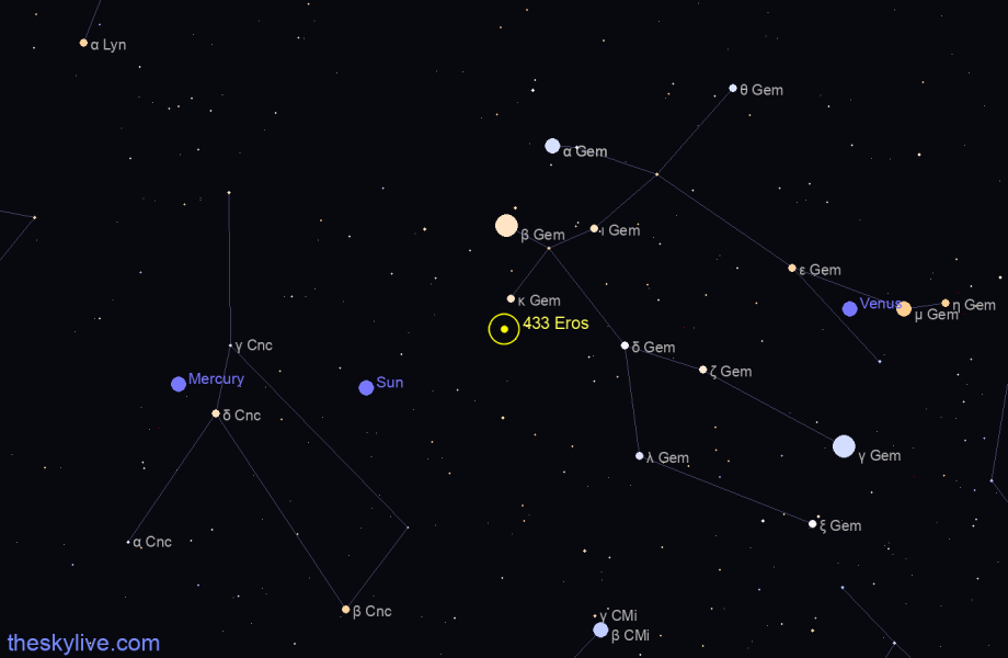 Map of 433 Eros in Pisces on March,28 2020