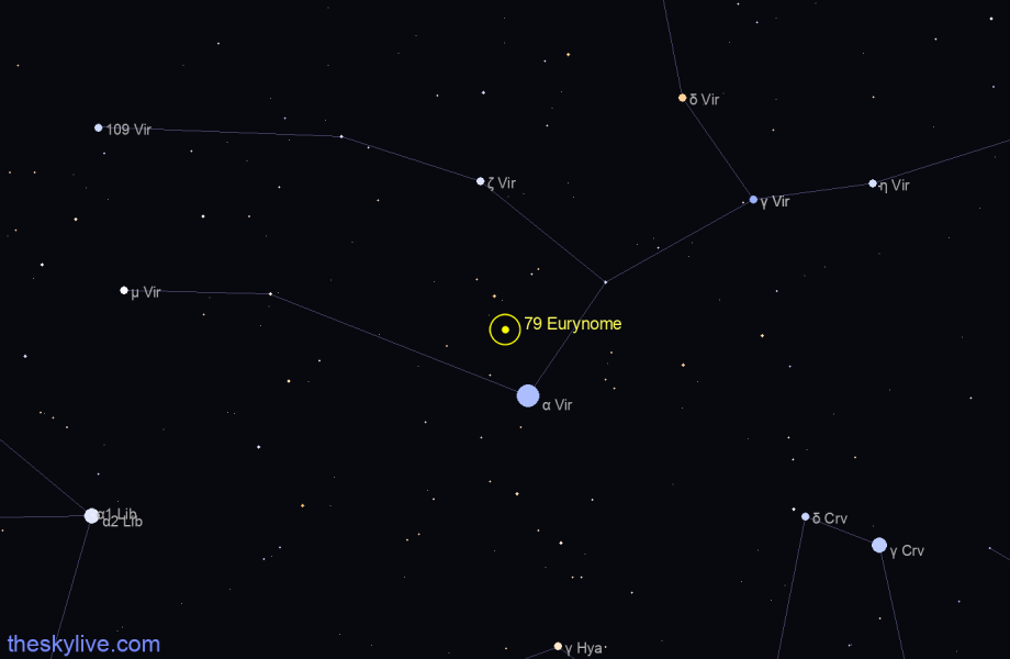Map of 79 Eurynome in Sagittarius on September,15 2019