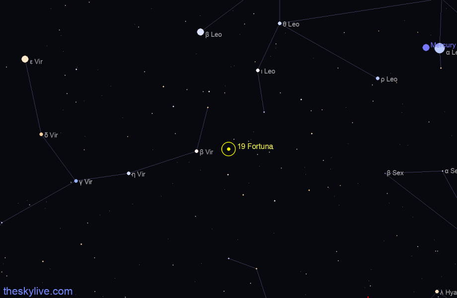 Map of 19 Fortuna in Ophiucus on October,21 2019