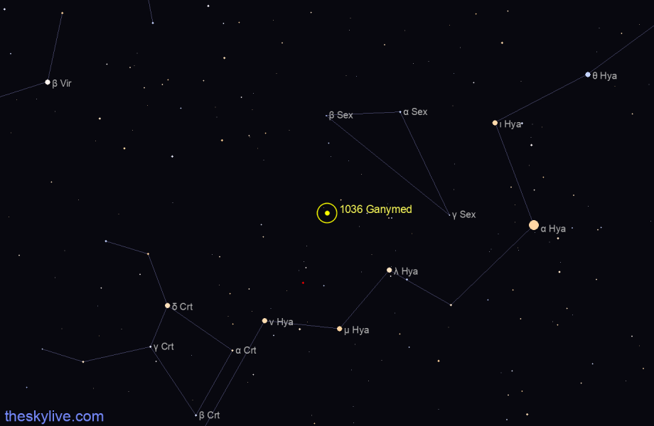 Finder chart of 1036 Ganymed in Taurus on August,05 2020