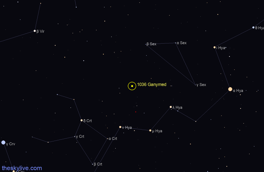 Finder chart of 1036 Ganymed in Taurus on August,15 2020
