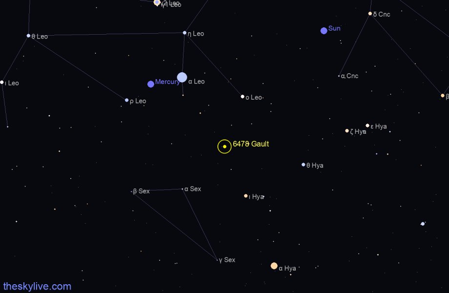 Finder chart of 6478 Gault in Pisces on August,06 2020