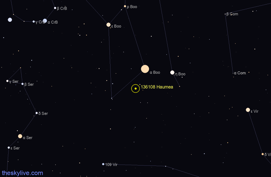 Map of 136108 Haumea in Bootes on August,21 2019