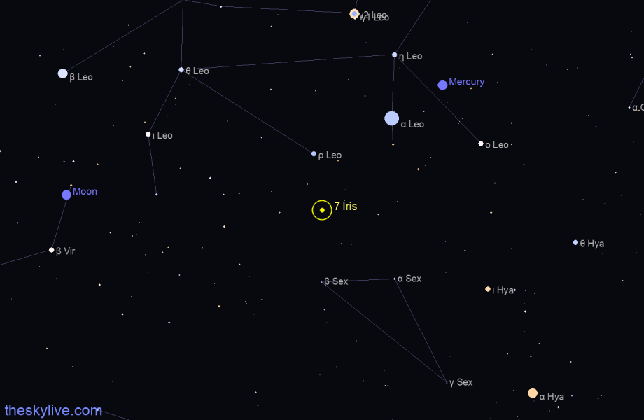 7 Iris in Taurus on March,22 2018