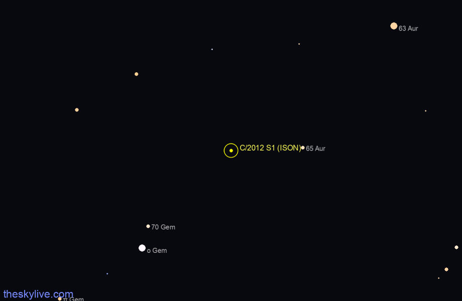 Finder chart of C/2012 S1 (ISON)