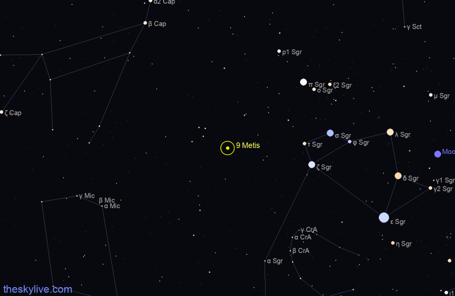 9 Metis in Ophiucus on September,25 2018